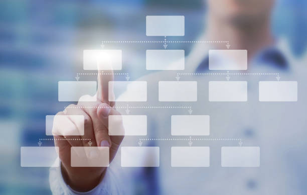 mindmap concept, business man selecting block  at the scheme of hierarchy stock photo