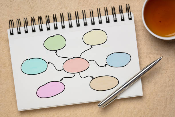 Mindmap or network concept stock photo