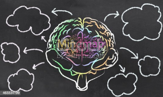 istock Mindmap with a Brain and Empty Clouds 463334199