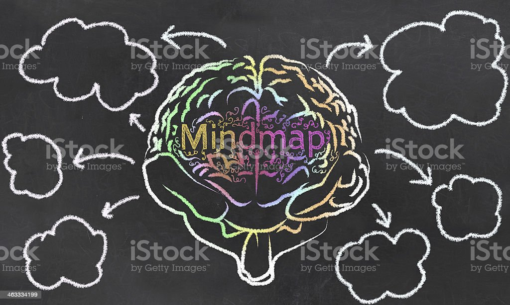 Mindmap with a Brain and Empty Clouds stock photo