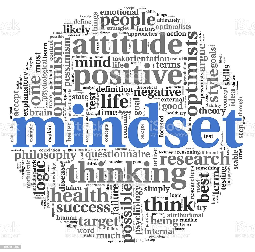 Mindset concept in tag cloud foto