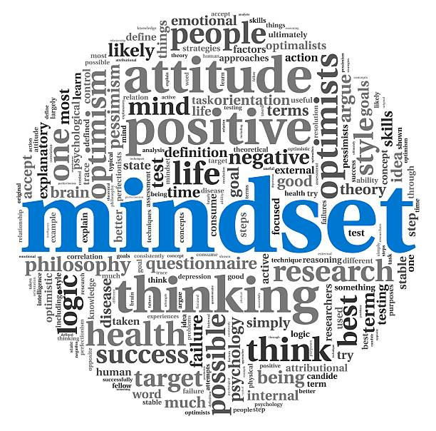 Mindset concept in tag cloud stock photo