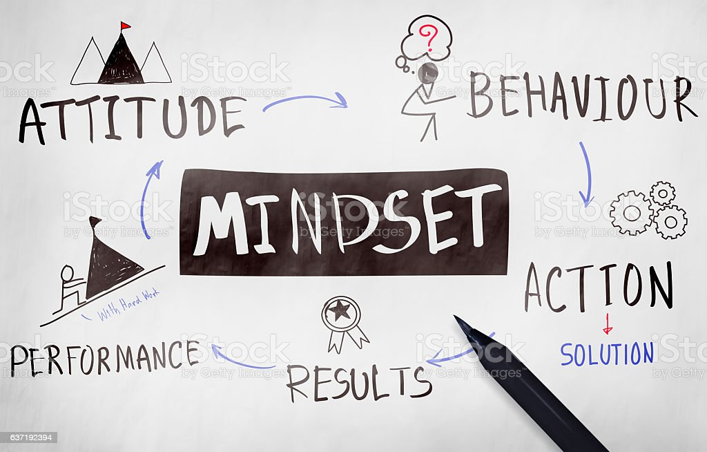 Mindset Opposite Positivity Negativity Thinking Concept stock photo