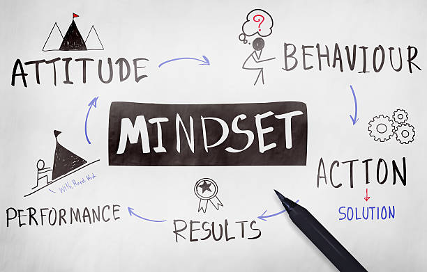 Mindset Opposite Positivity Negativity Thinking Concept stock photo