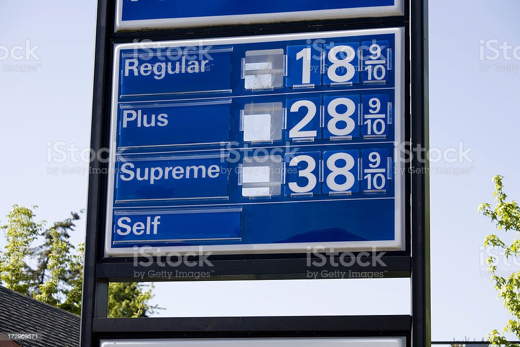 Gas signs showing inflationary impact of rising prices. Check out my