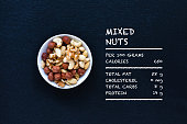 Mixed nuts are Super Healthy