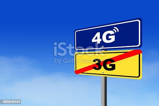 istock 3G-4G mobile internet technology 465846444