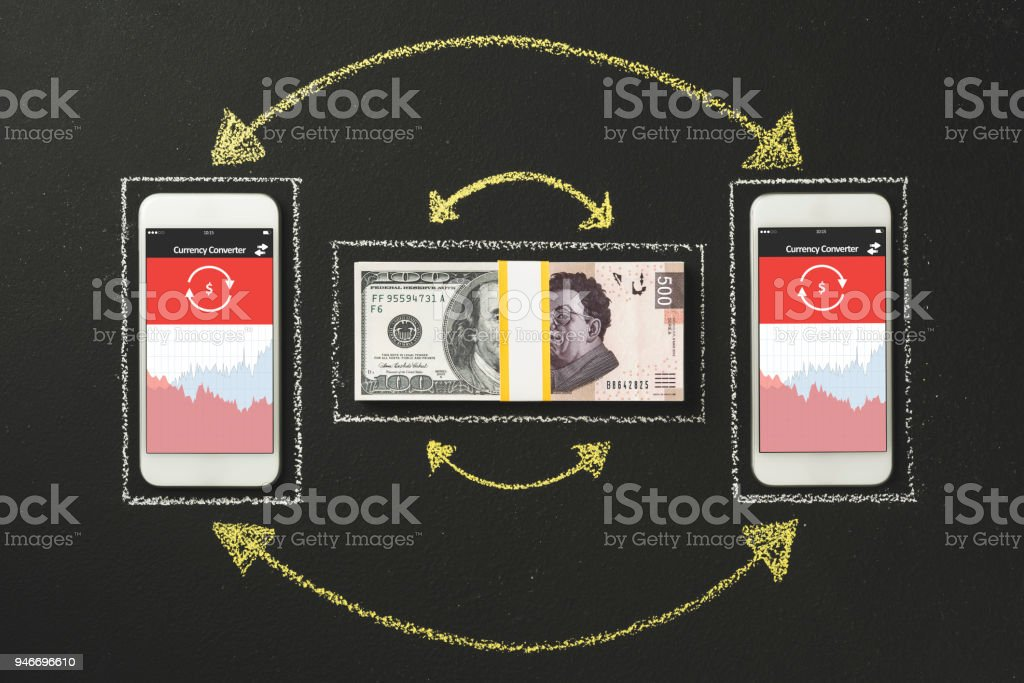 Mobile Online Currency Exchange Dollar To Mexican Peso Stock Photo