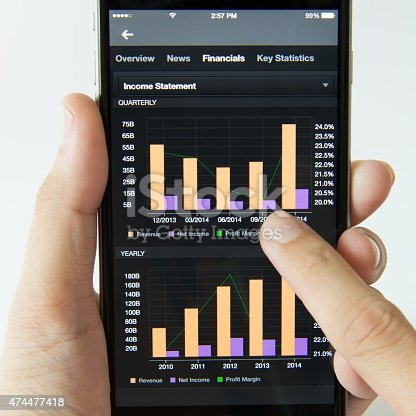 Smart phone showing financial income statement on stock market