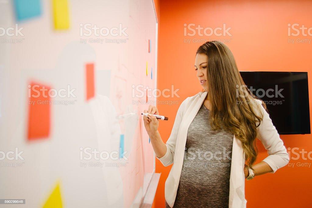 Mobile Strategy Workshop royaltyfri bildbanksbilder