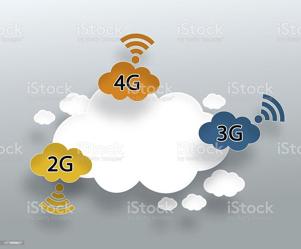 Mobile Wireless Technologies royalty-free stock photo