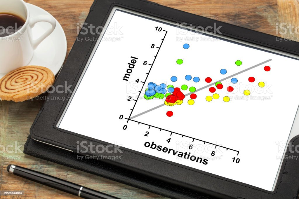 model and observation data correlation graph stock photo