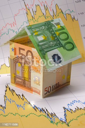 model house on financial chart