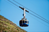 The cable car on Cape Town's Table Mountain descending a steep slope. Shot with Canon EOS 1Ds Mark III.