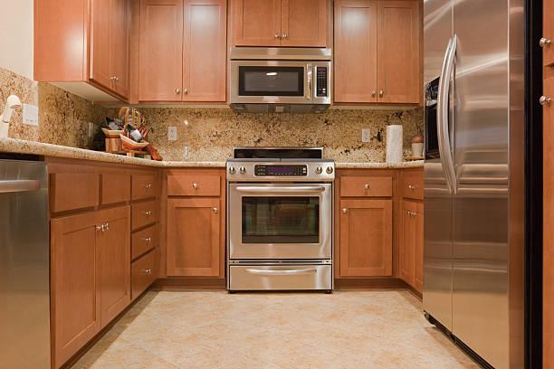 Modern kitchen stove picture id182677560?b=1&k=6&m=182677560&s=612x612&w=0&h=uklqbixsgpvtr12l46ioouaqzxebql2bo8wsyrwdkfe=