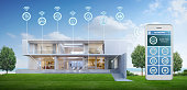 Modern Smart Home.Smart home connected and control with technology devices through internet network.3d rendering
