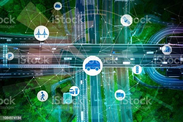Modern transportation and automotive technology picture id1054574134?b=1&k=6&m=1054574134&s=612x612&h=t9nuue8f xzzunxgeufqcspuwgfih8hsw2r9qoa6xsm=