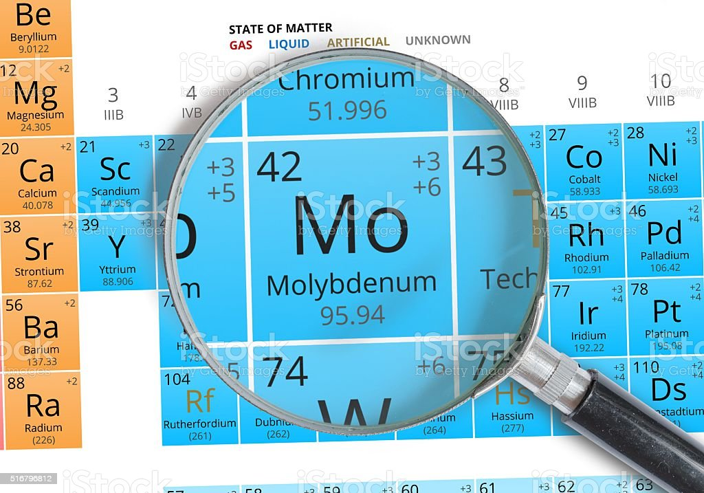 Smbolo de molibdeno missouri elemento de la tabla peridica elemento de la tabla peridica ampliado foto de stock libre urtaz Image collections