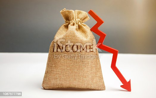 istock Money bag with word Income and down arrow. Reduced revenue and profits. Reduced budget. Loss of money. Unsuccessful business and poverty. Lower salary, wage rates. Financial crisis 1087577798