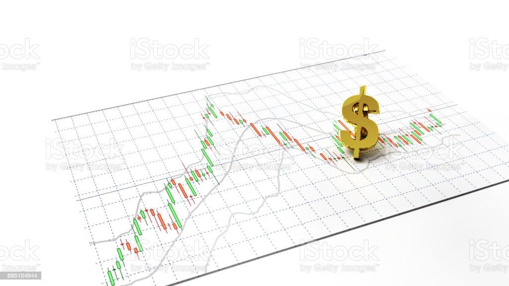 Money Symbol Gold Stock Exchange Graph Candlestick Graph Stock