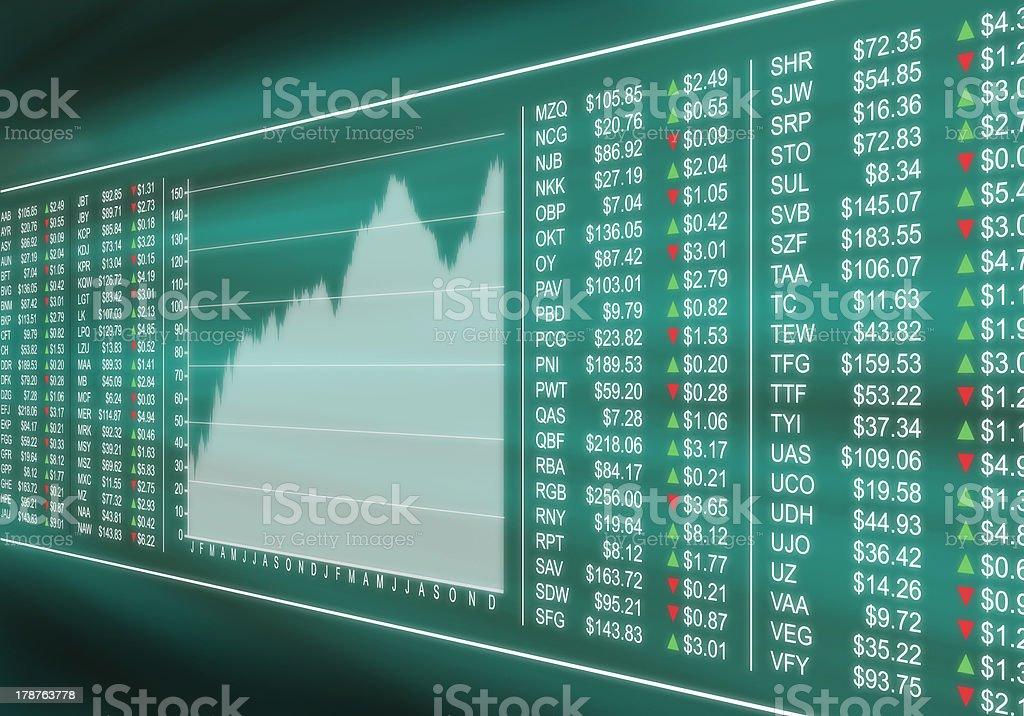 Monitoring the Stock Market royalty-free stock photo