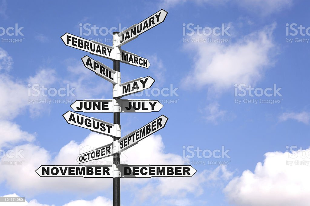 Months of the year signpost royalty-free stock photo