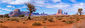 Panoramic of buttes in Monument Valley, Arizona, under a nicely clouded sky