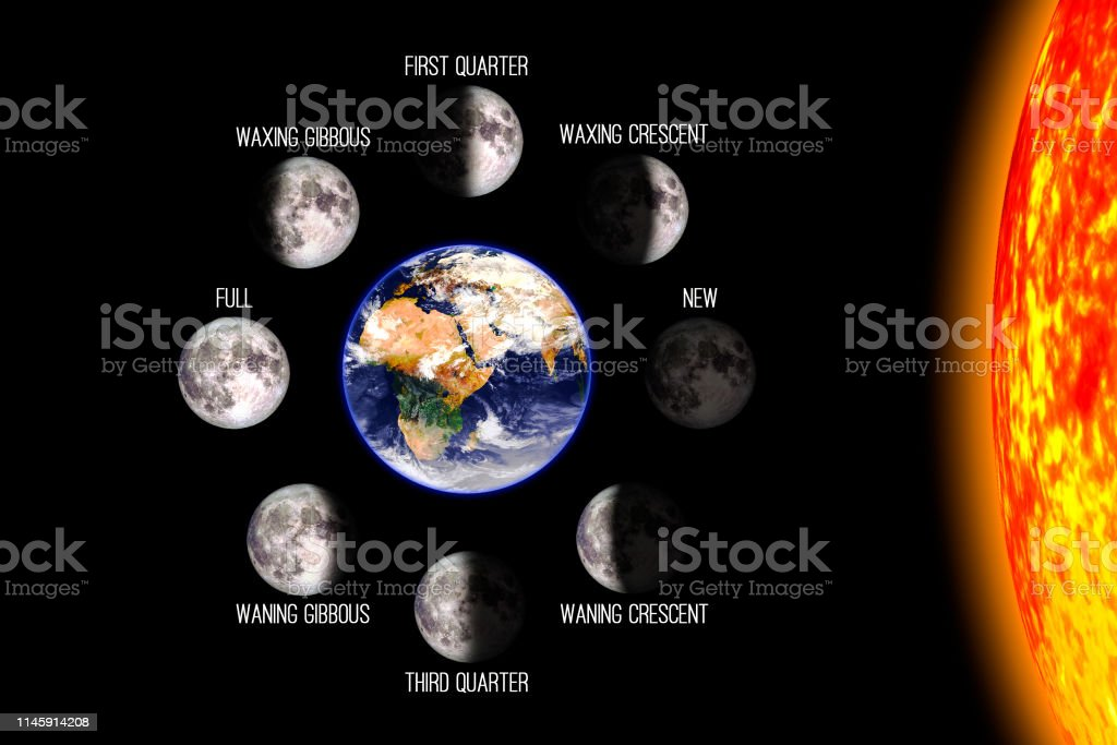 Moon or lunar phases poster. Eight steps of the lunar cycle around...
