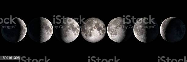 Photo of Moon phases, elements of this image are provided by NASA
