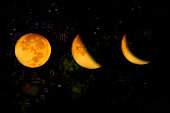 Moon phases on black astrological background