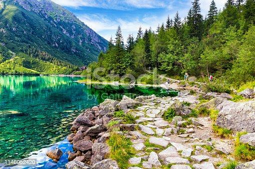 Morskie Oko Pond in the Tatra Mountains, Poland