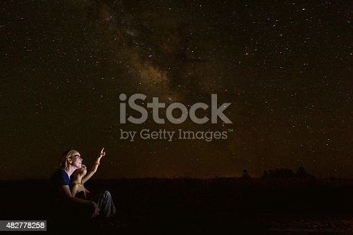 Mid adult Caucasian mother is sitting outdoors with her young son. Boy is sitting in mother's lap while they look up into the night sky. They are star gazing and studying constellations. Little boy is pointing to moon or stars in clear night sky.