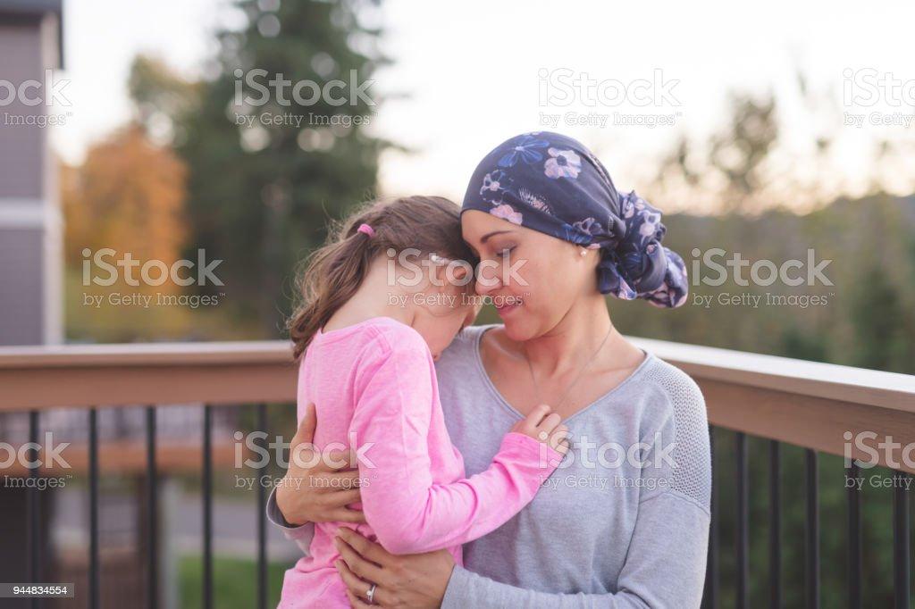 Krebs-weibliche Dating