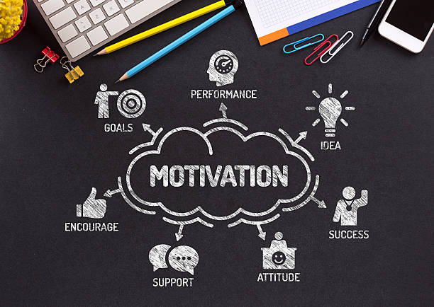 motivation. chart with keywords and icons on blackboard - motivationsfitness zitate stock-fotos und bilder