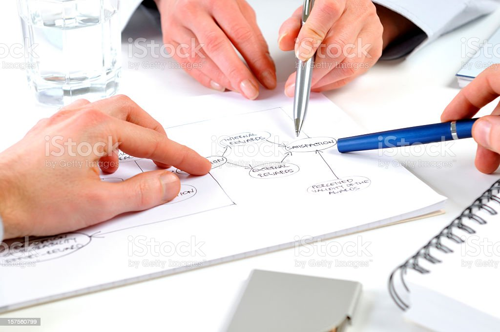 Motivation in management, close-up of management's hands over schema, studio royalty-free stock photo