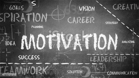 istock Motivation on a chalkboard 471707515