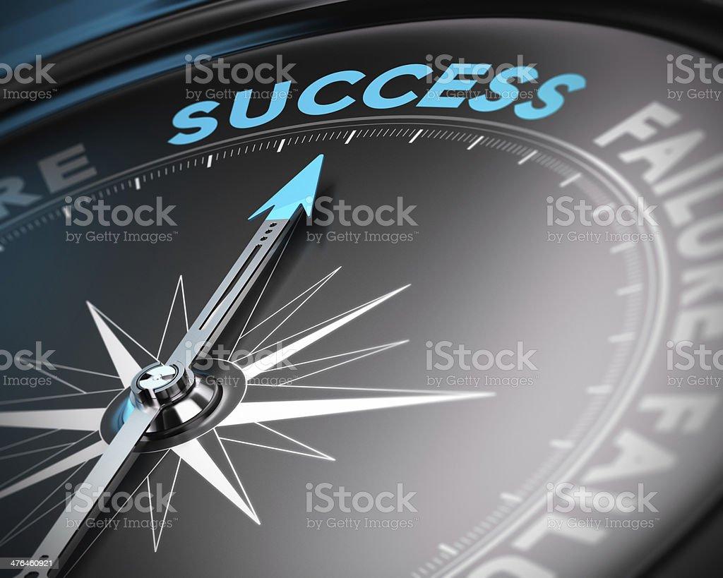 Motivational poster, Motivation Picture stock photo