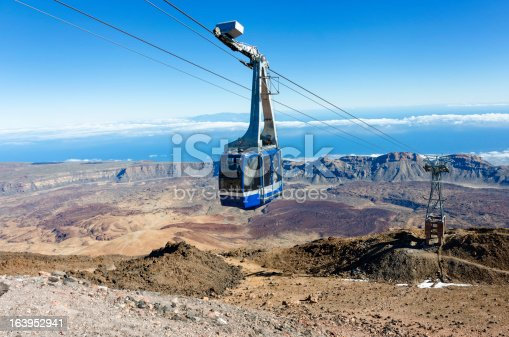 istock Mount Teide Cable Car 163952941