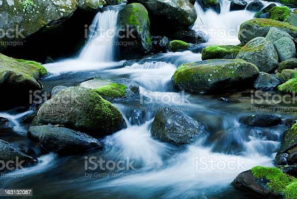 Mountain stream picture id163132087?b=1&k=6&m=163132087&s=612x612&h=q9eqv5iuqauy1vcyqcmvqvp7szyx4th 8ixscpllcgm=