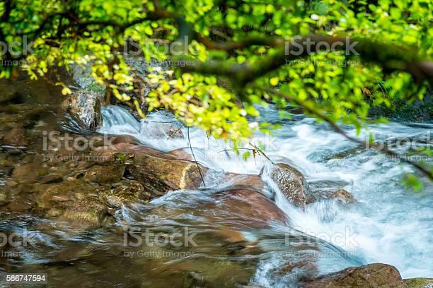 Mountain stream picture id586747594?b=1&k=6&m=586747594&s=612x612&h=46kl2rrgnfjnosgr936oehhwpwsssn9u85bl8hohw54=