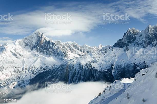 Photo of Mountains of Chamonix