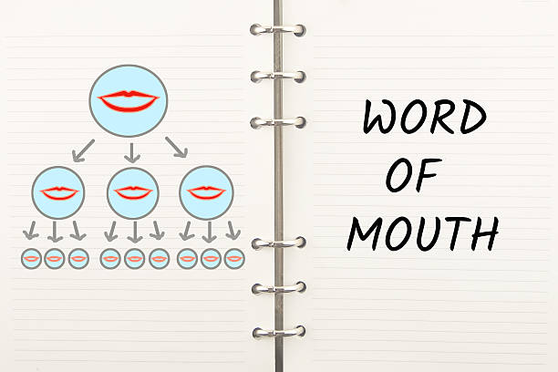 mouth icon word of mouth on notebook paper stock photo