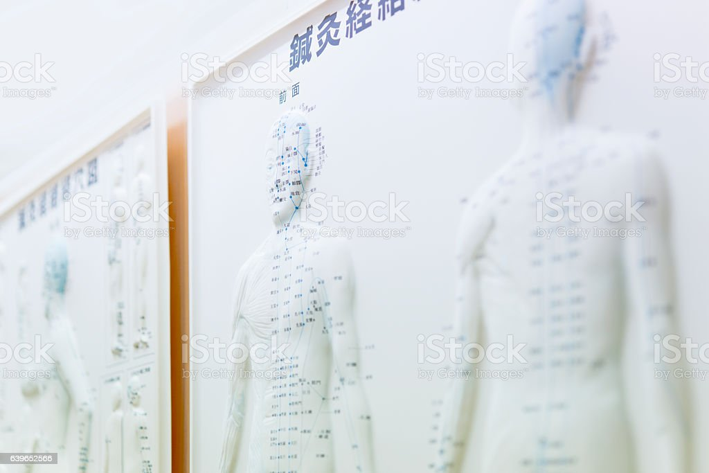 Moxibustion map stock photo