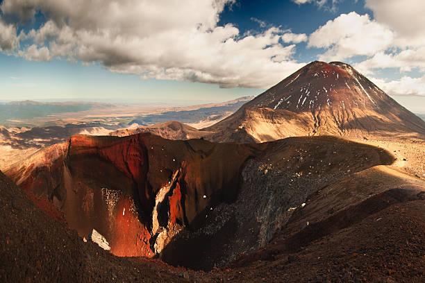 Mt Ngauruhoe panorama stock photo