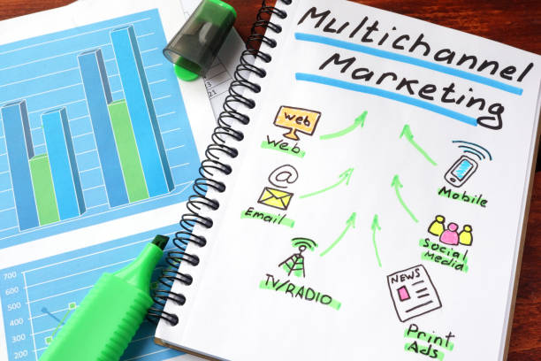 Multi channel marketing written in a notebook and marker. Multi channel marketing written in a notebook and marker. sea channel stock pictures, royalty-free photos & images