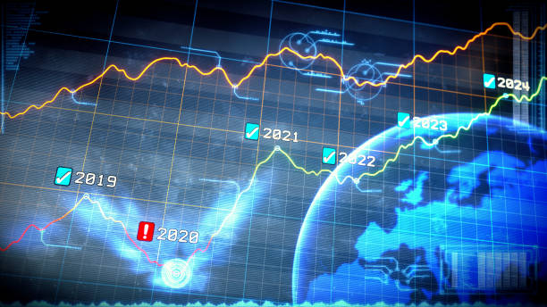 Multi-colored line graph design for several future years analyzing performance results with blue abstract HUD infographics overlay and world map stock photo