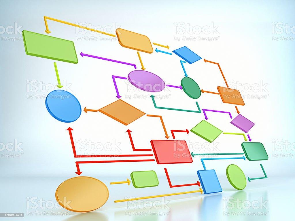 Multicolored software diagram stock photo