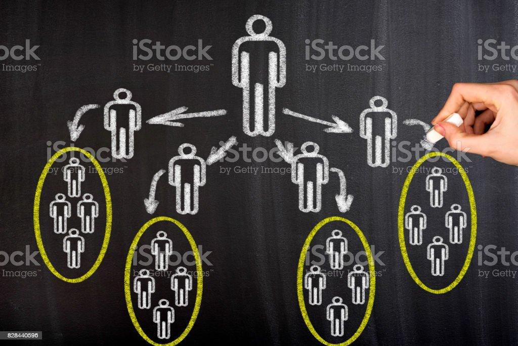 Multilevel marketing stock photo