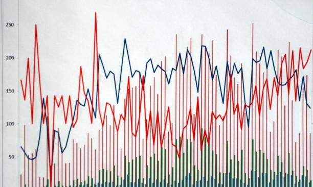 Multiple data line chart stock photo