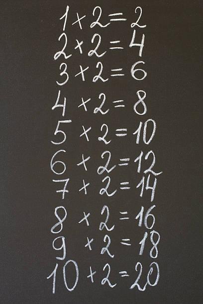 multiplication stock photo